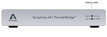 Apogee Thunderbridge B-stock